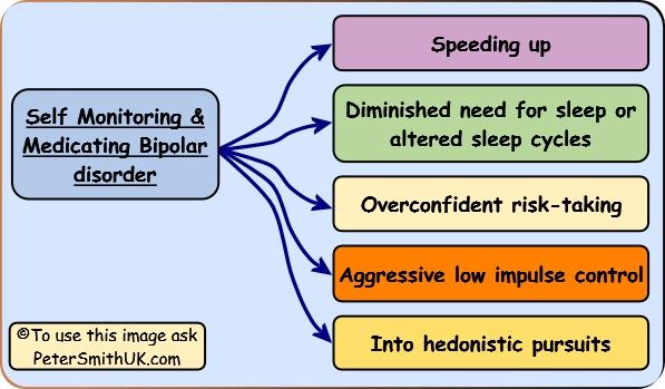 bipolar mood disorder symptoms